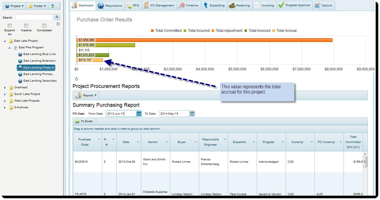 Procurement management software