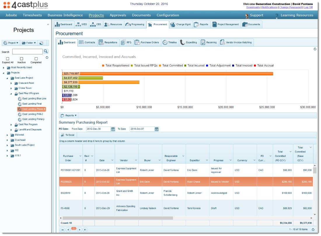 Procurement management dashboard