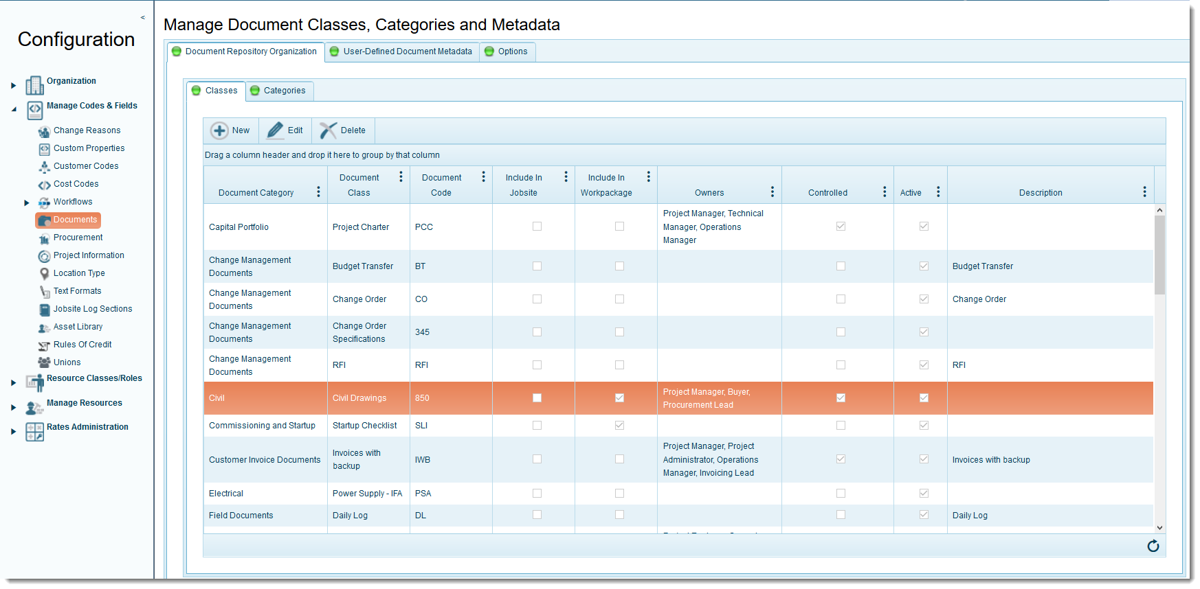 4castplus - Purchase Order Management