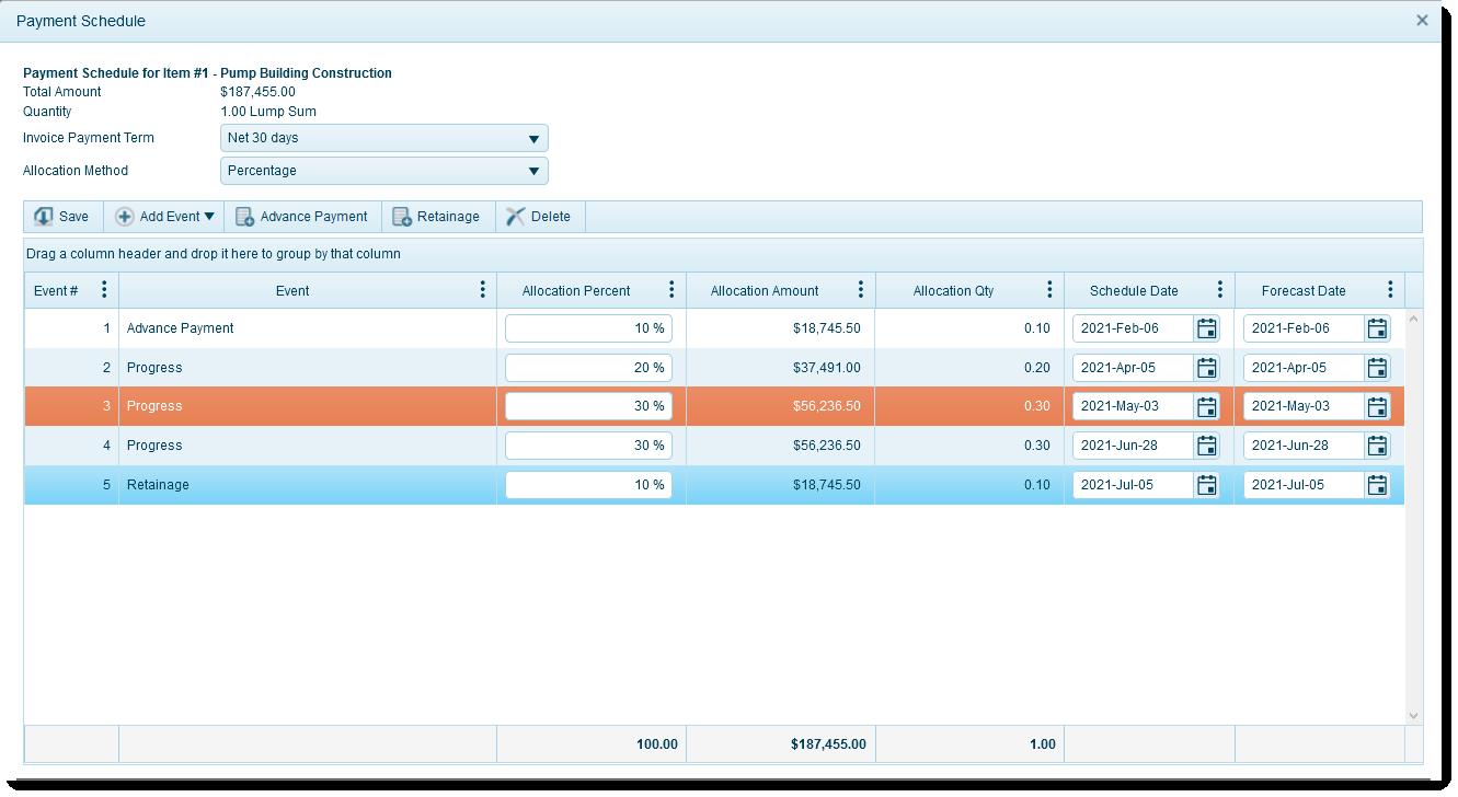 Purchase order cash flow planning